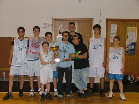 I Torneo Ciavorella
