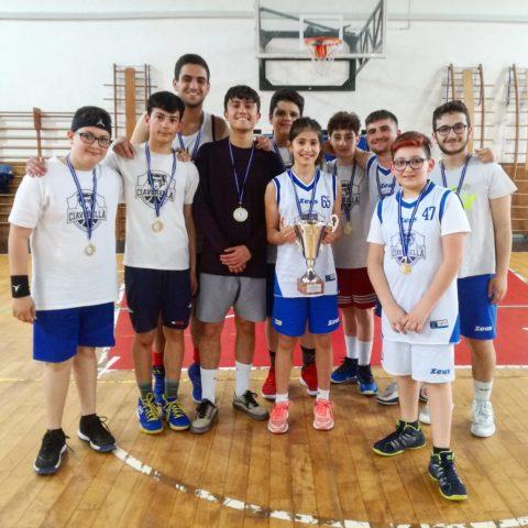 IX Torneo Ciavorella