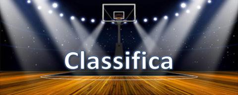 """Classifica Generale """"X Torneo Ciavorella"""""""